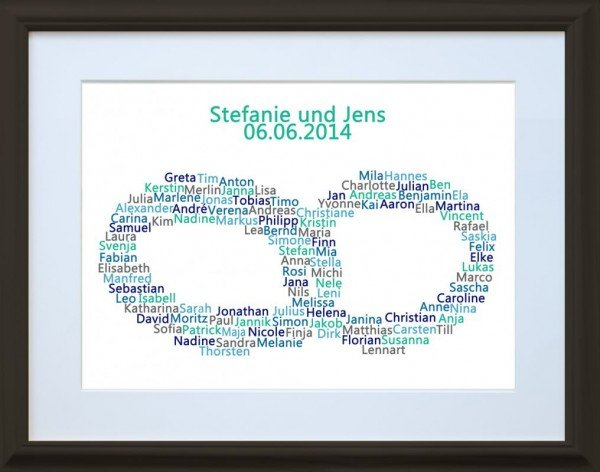 Wandbild mit Namen in Ringform