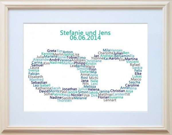 Wandbild - Namen in Ringform